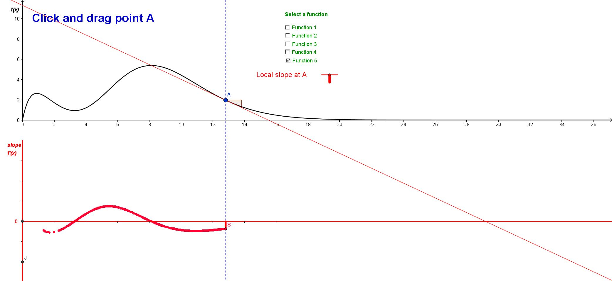 Screenshot Slope as function 2
